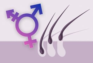 Transgender Friendly Laser Hair Removal Advice in Pittsburgh